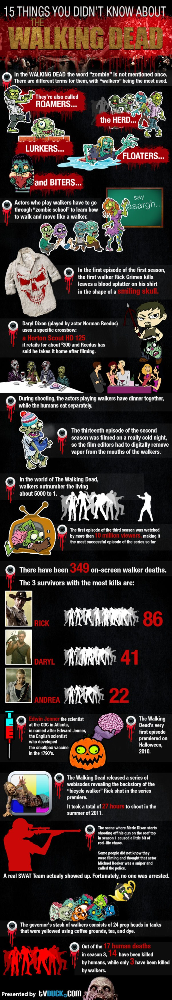 15-things-you-didnt-know-about-the-walking-dead